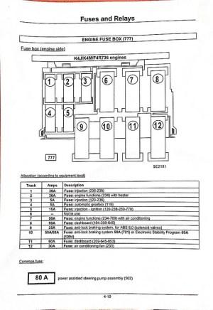 Fuse Box Renault Kangoo | Wiring Diagram