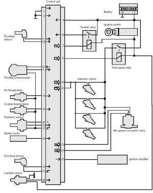 Renault Clio Ecu Wiring Diagram  Somurich