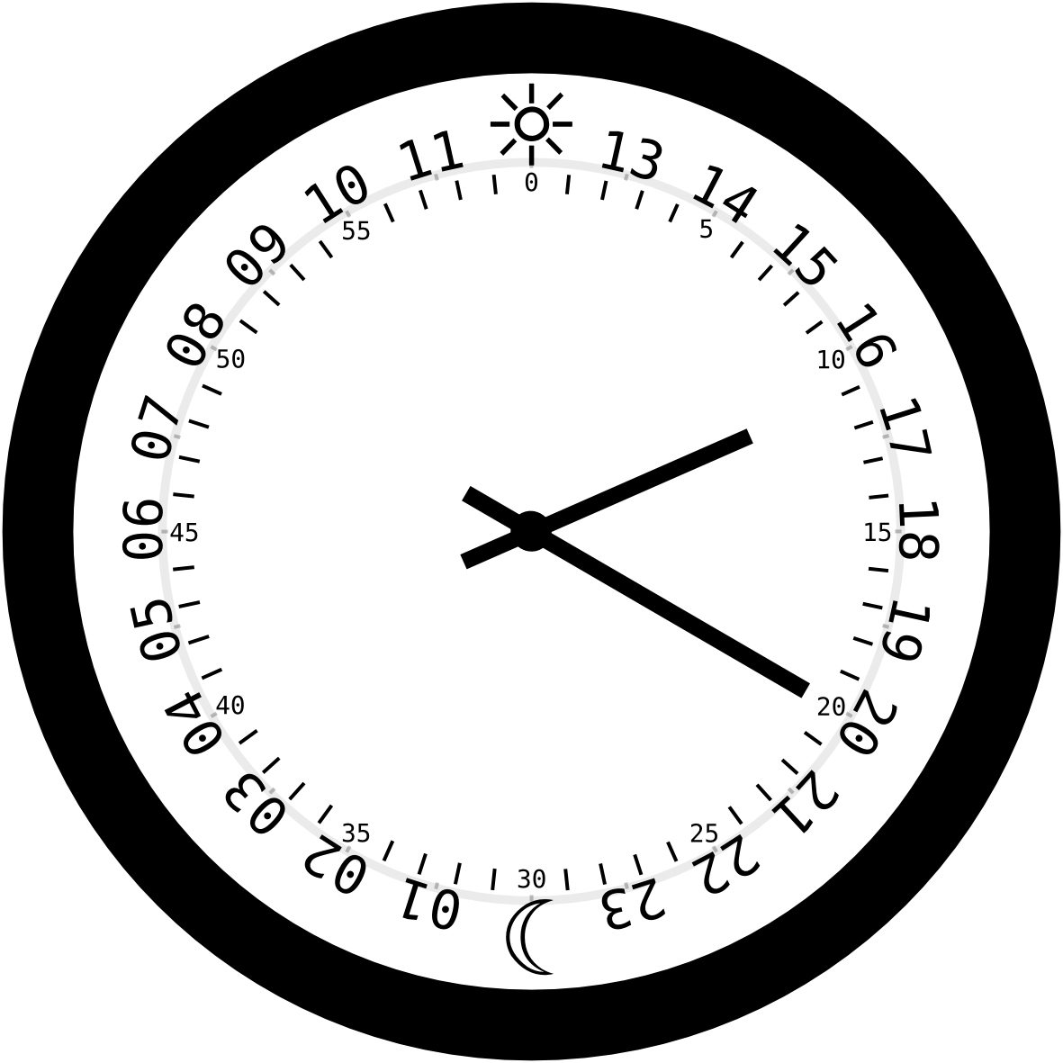 24 Hour 12 At The Topog Clock