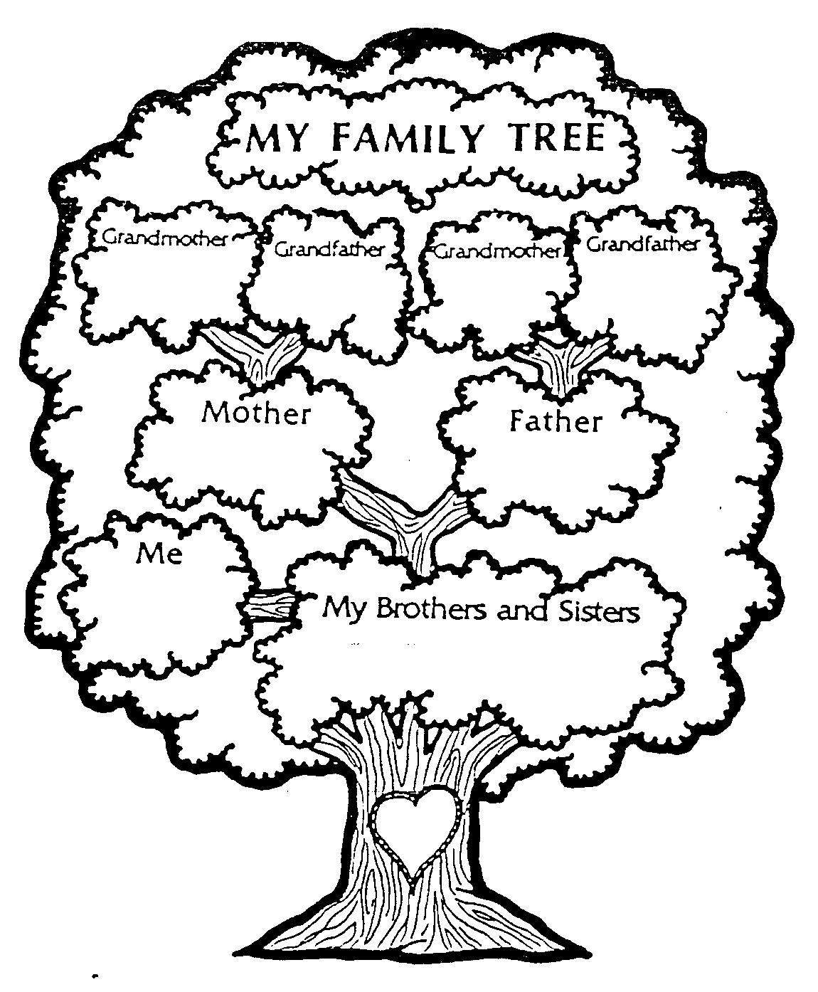 Printable Family Tree For Kids