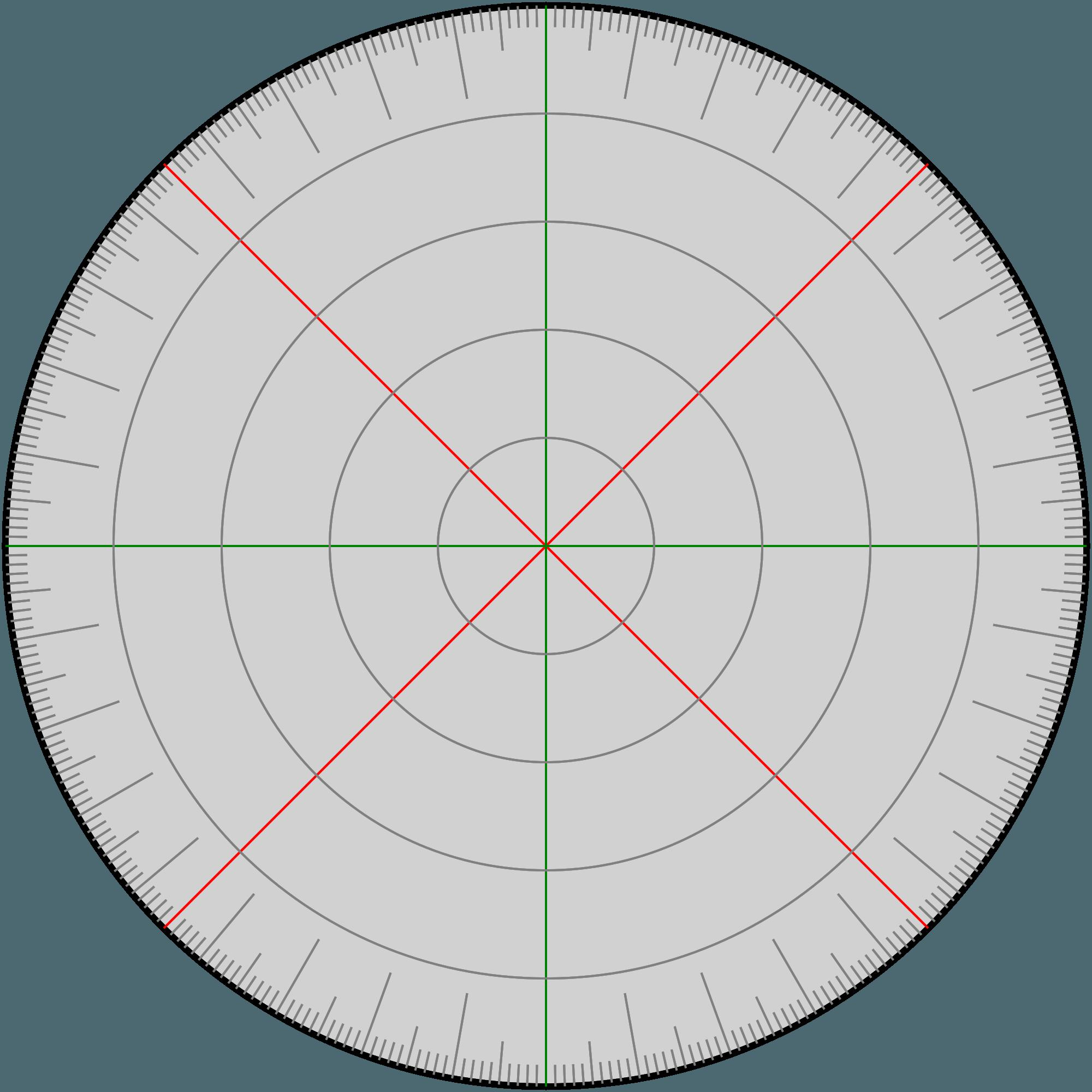 360 Degree Protractor Template