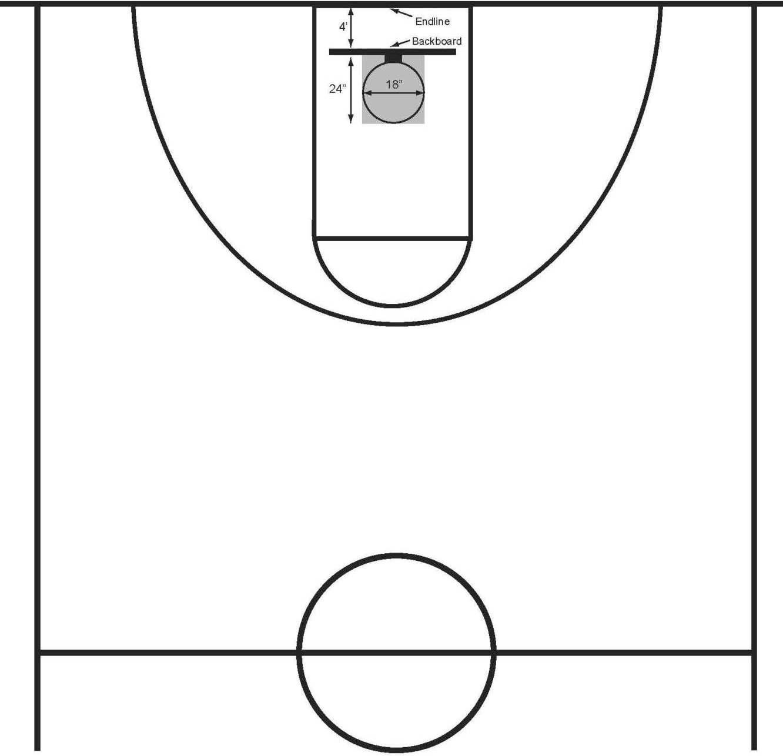 Basketball Shooting Diagram