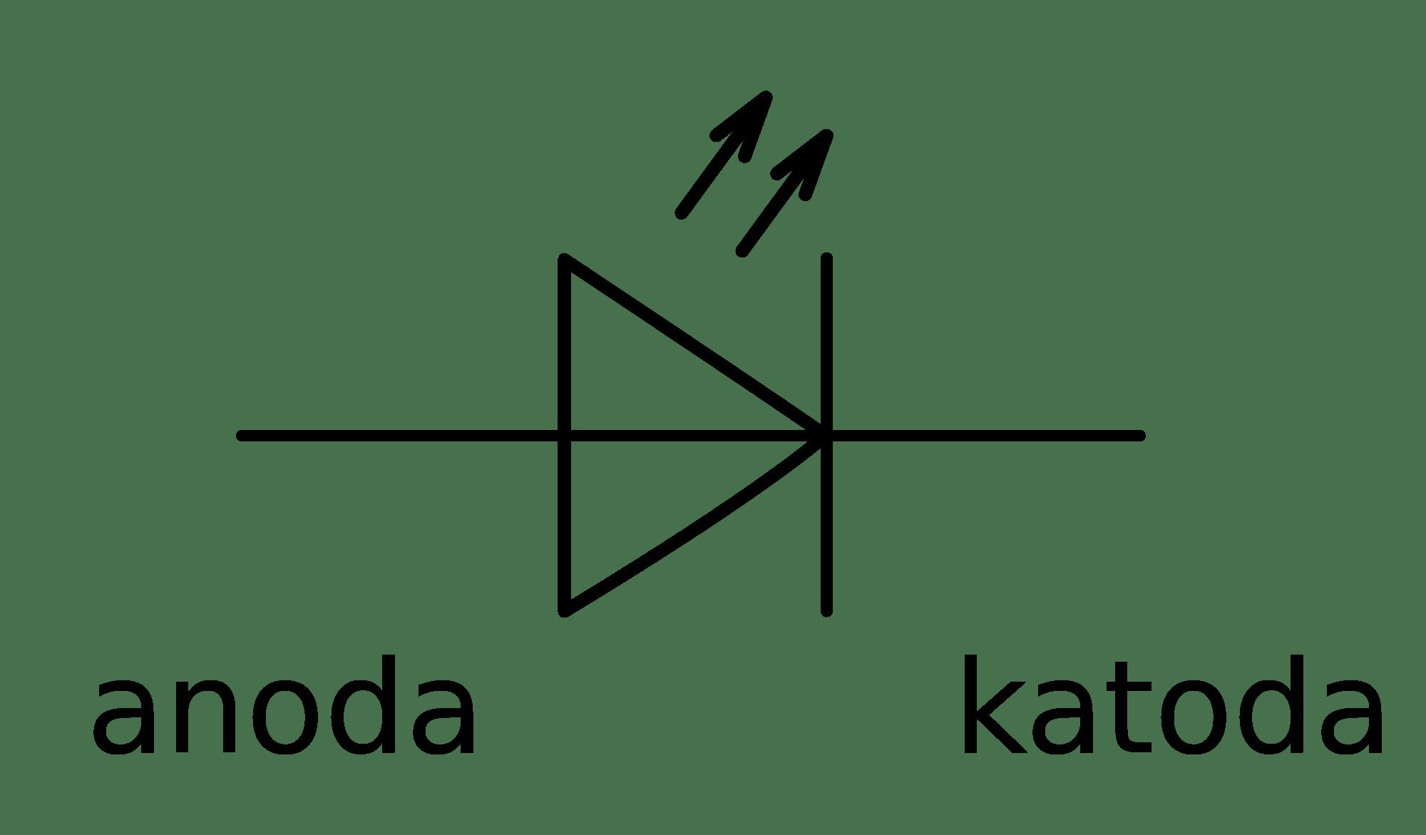 Symbol Of Diode