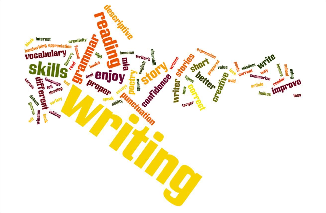 8th Grade Language Arts Parent Wordle 7fcsd7