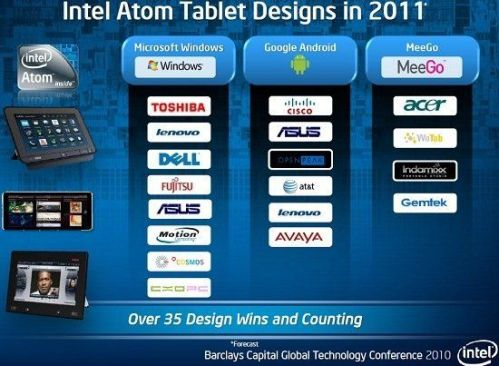 intel-tablet-future