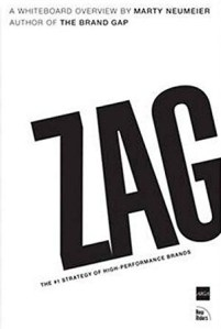 Book cover of IZag: The Number-one Strategy of High-performance Brands : a Whiteboard Overview
