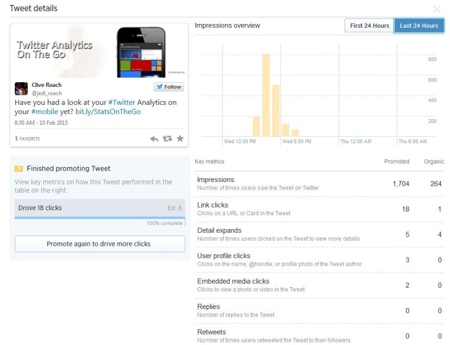 Introducing Twitter Quick Promote - Typical full results compared to organic results