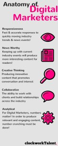Anatomy of Digital Marketer info graphic grey pink and black