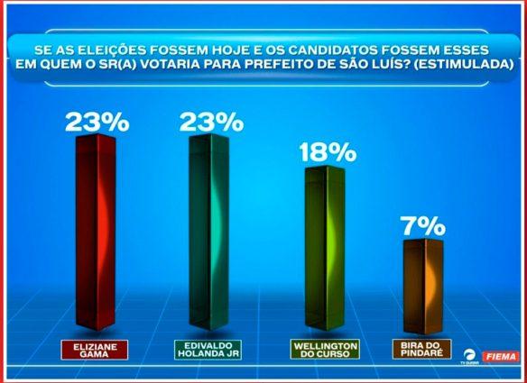 pesquisaexata1