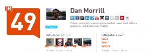 Klout Score for Dan Morrill