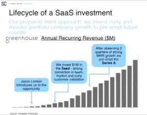 mamoon-hamid_saastr-annual-2015_SaaS-lifecycle-of-an-investment-Greenhouse_social-captal