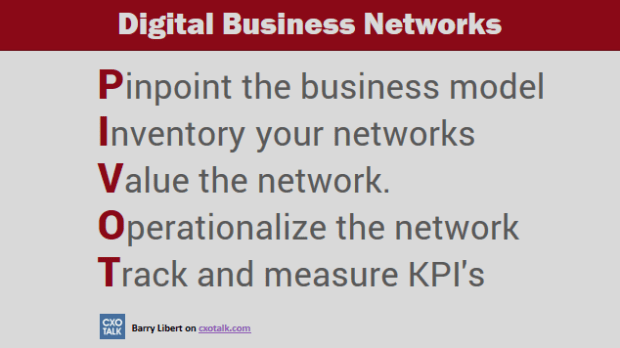 Create Digital Business Networks (Barry Libert on CXOTalk)