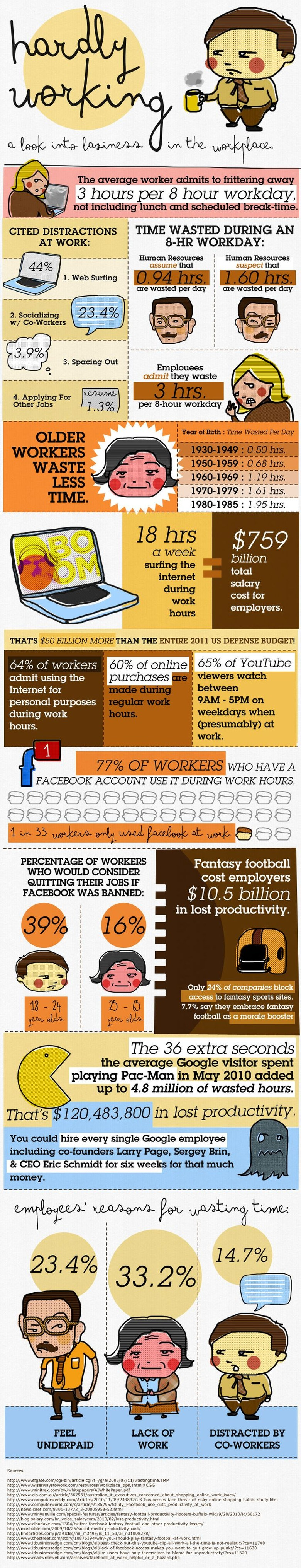 small business working hours