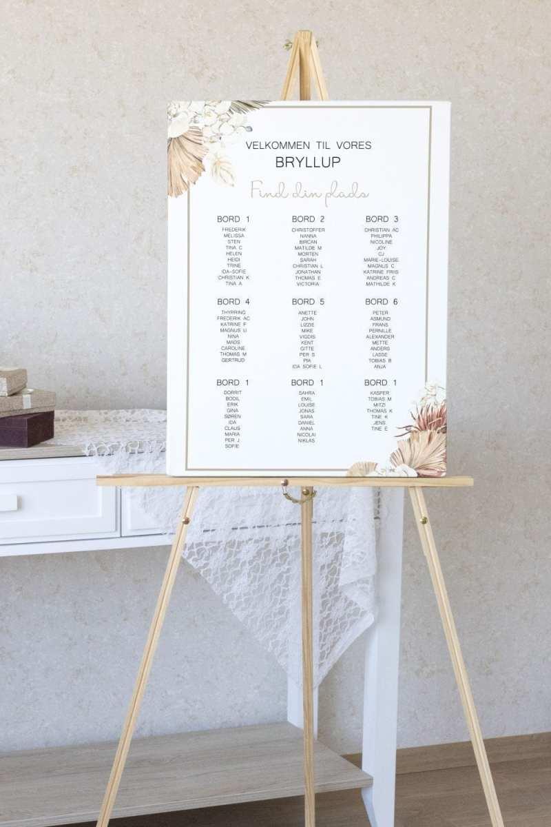 Botanical Rhapsody, bordplan, bryllup