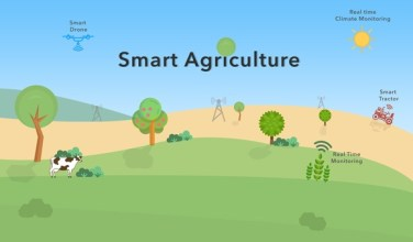 Smart Agriculture Monitoring System