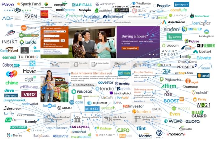 ¿Cuántas startups intentan cambiar las reglas del juego en el sector financiero?