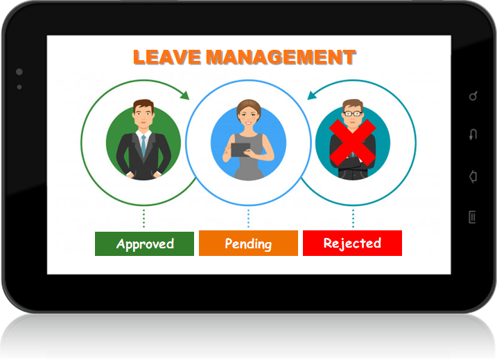 leave management system