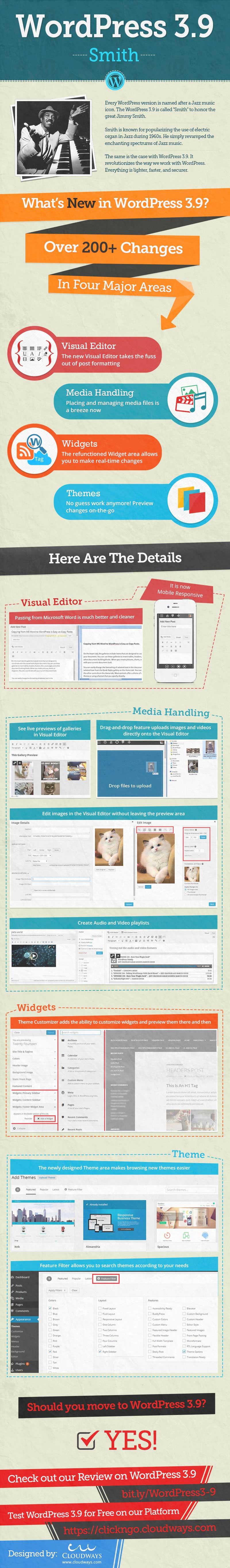 WordPress 3.9 Features Infographics