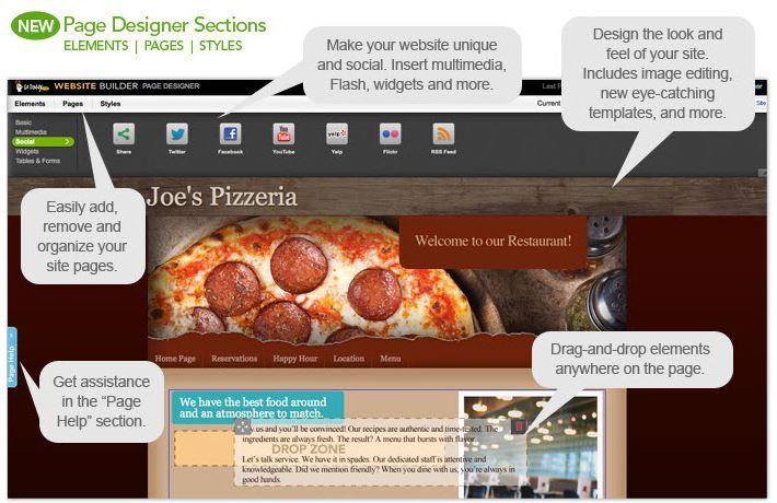 GoDaddy Review GoDaddy Web Hosting