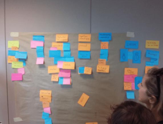 """Classement 2 - Objectifs opérationnels : donner un premier titre à chaque colonne. Ici on ne voit pas bien (désolé) mais les groupes d'idées qui ressortent sont : """"no stress"""", """"activité découvertes"""", """"lieux"""", """"conditions climatiques"""", """"rencontres"""", """"plaisirs de la table"""", """"plaisirs charnels""""..."""