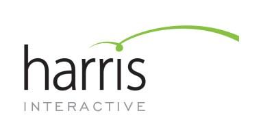 Harris_Interactive_Logo
