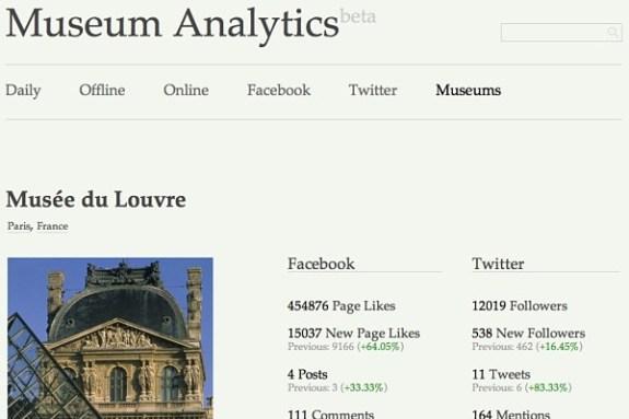 Museum-Analytics1