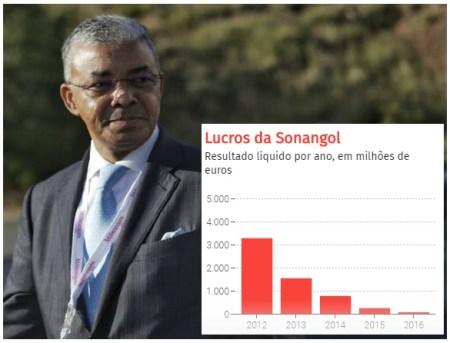 "Carlos Saturnino, ex-presidente da Sonangol: ""Fui ingénuo"""