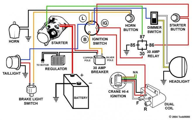 1999 Sportster Ignition Wiring Diagram. Sportster. Printable ...