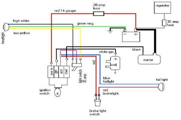 bobber wiring loom block and schematic diagrams u2022 rh lazysupply co