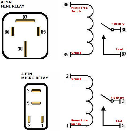 bosch 4 prong relay wiring diagram relay wiring diagram 4 pin relay image wiring diagram 12 pin relay wiring diagram 12 auto