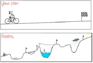 plan-vs-realidad