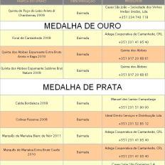 BAIRRADA - MEDALHADOS