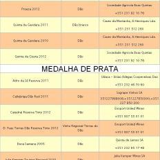 DÃO - MEDALHADOS