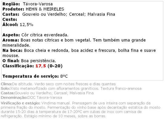 apreciacao BOA PARTE reserva branco bruto 2007