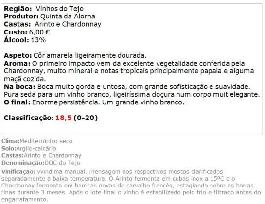 apreciacao Quinta da Alorna Reserva Branco 2013