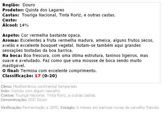 apreciacao Quinta dos Lagares Tinto 2012