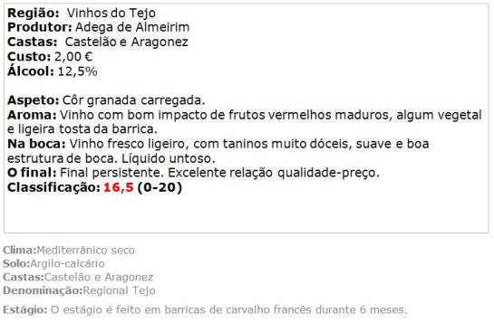 PLANÍCIE Regional Tejo Tinto 2012