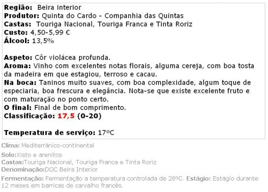 apreciacao Quinta do Cardo Selecção do Enólogo Tinto 2011