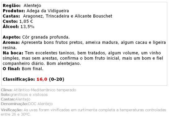 apreciacao Vila dos Gamas Tinto 2012