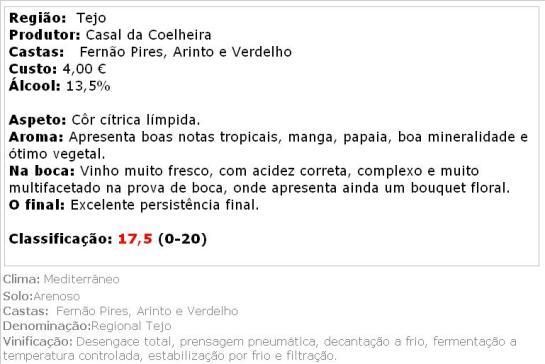 apreciacao Casal Coelheira Branco 2013