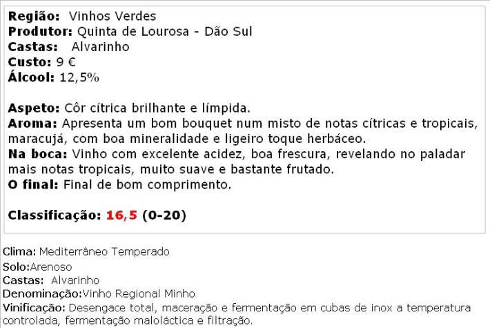 apreciacao Quinta de Lourosa Alvarinho Branco 2013