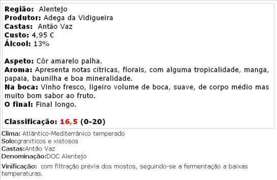 apreciacao Vila dos Gamas Master Selection Branco 2013