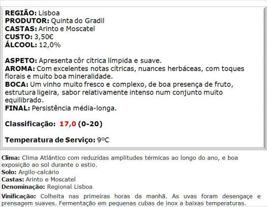 apreciacao Castelo de Sulco Branco 2013
