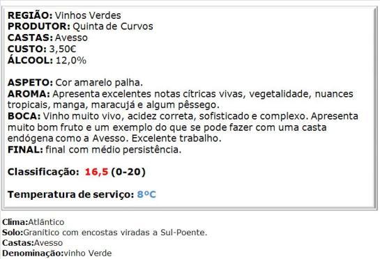 apreciacao Curvos Avesso Branco 2014