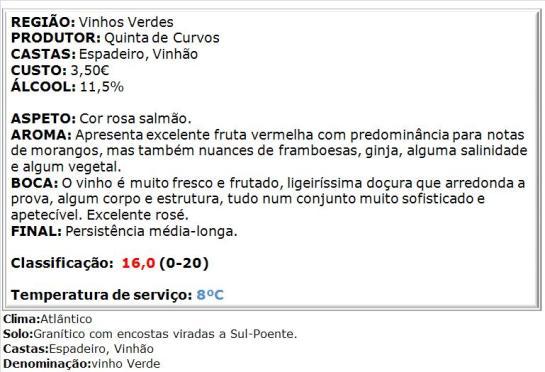 apreciacao Curvos Rosé 2013