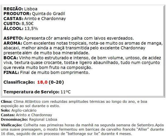 apreciacao Quinta do Gradil Reserva Branco 2013