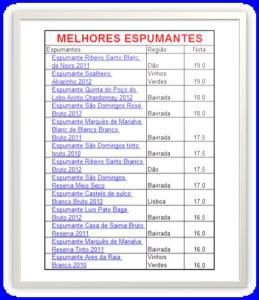 MELHORES ESPUMANTES