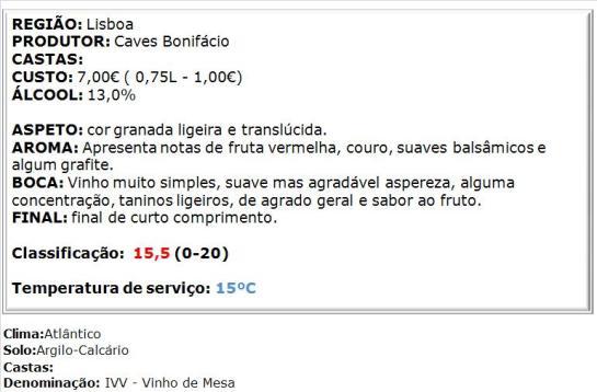 apreciacao Bonifácio Tinto Bag-in-Box