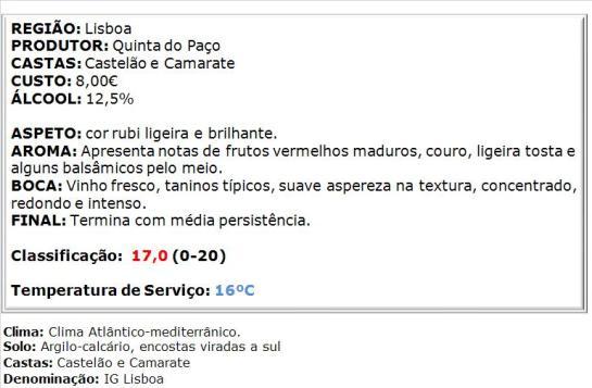 apreciacao Humus Castelão Tinto 2012