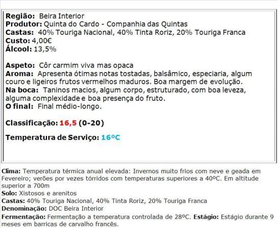 apreciacao Quinta do Cardo Tinto 2013